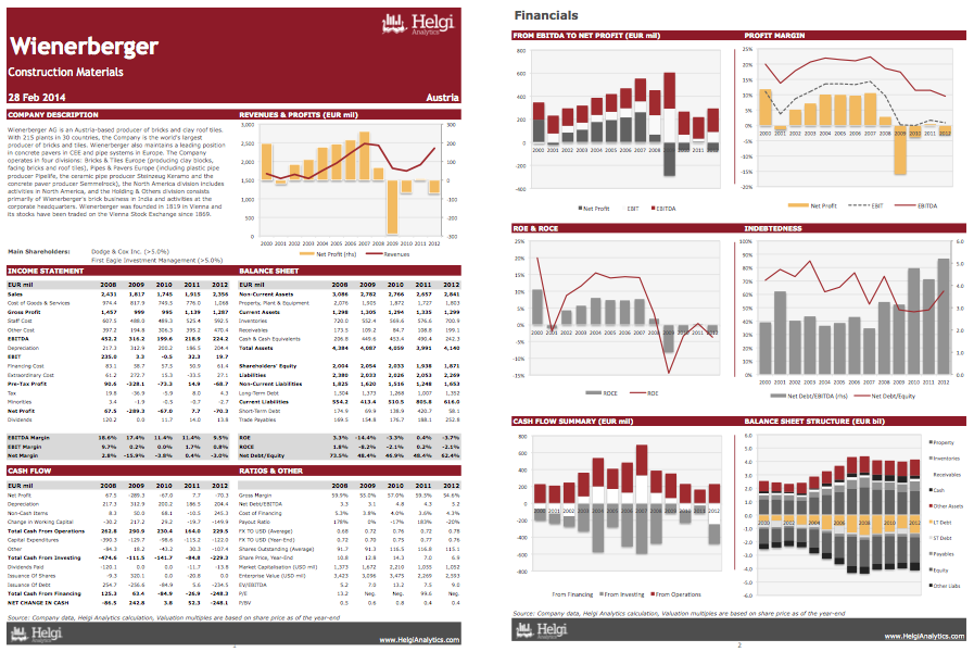 Wienerberger AG at a Glance